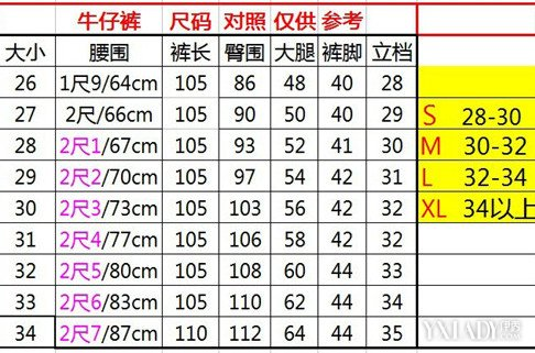 【图】女裤尺码对照表告诉你身体各项参数测量方法